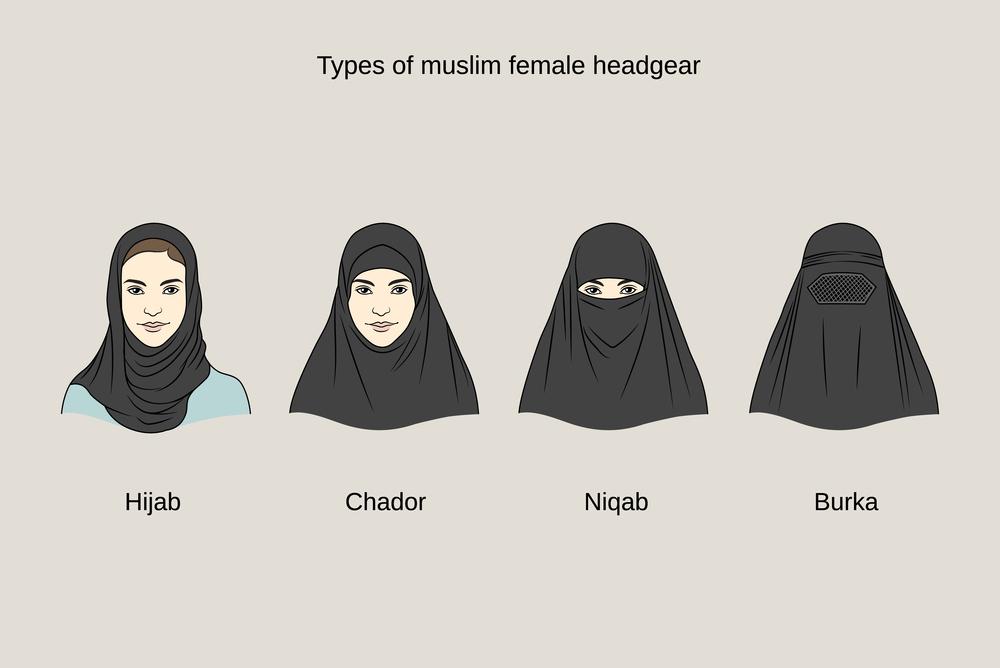Saudi Arabia Dresses