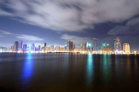 Sharjah Climate