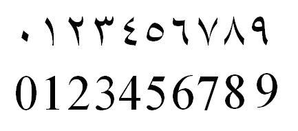 numbers in arabic dubai
