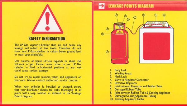 gas bottle safety tips dubai